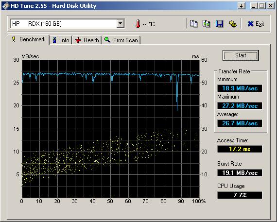 RDX benchmark with HDTune