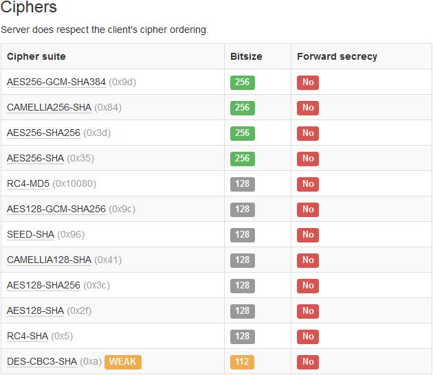 """ejabberd Cipher Suites ohne """"TLS Interposer"""""""