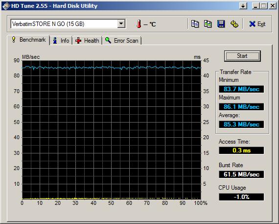 Verbatim Store-n-Go 16 GB