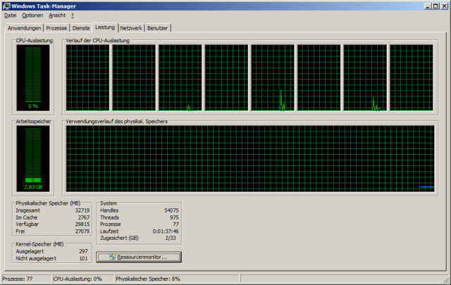Windows 7 Task-Manager mit Xeon E3-1231 v3