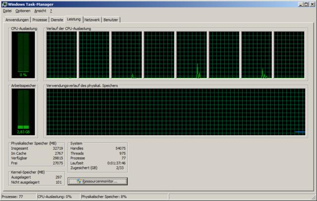 Windows 7 Task-Manager mit Xeon E3-1231 v3