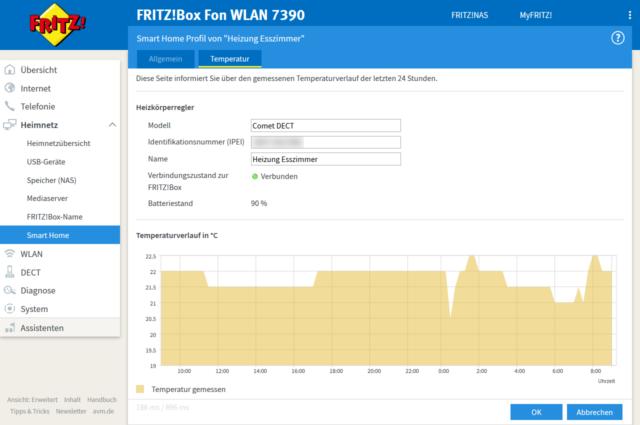 Fritz!OS 6.69-42088 Temperaturverlauf