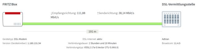 DSL-Status Fritz!OS 7.20