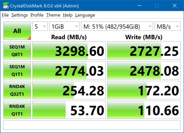 CrystalDiskMark auf einer NVMe-SSD